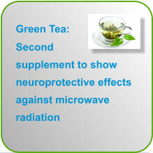 Green Tea: Second supplement to show neuroprotective effects against microwave radiation